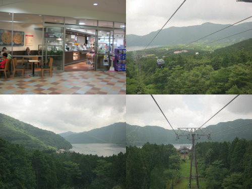 Togendai-ko station and ropeway.