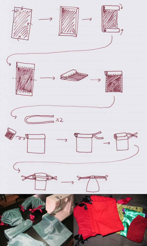 お土産袋の作り方